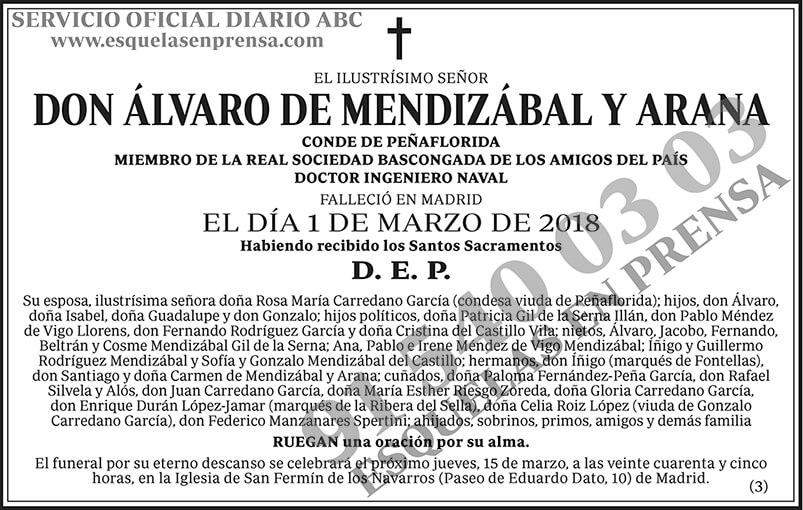 Álvaro de Mendizábal y Arana